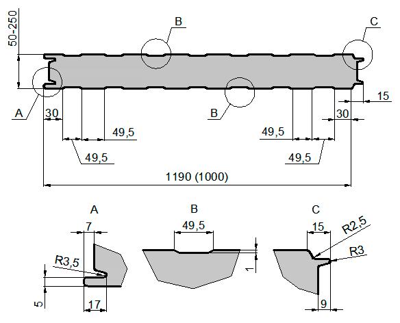 Размеры стеновой панели PIR С