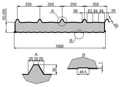 Размеры кровельной панели PIRPANEL K