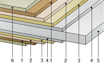 Типичная структура стального листа обшивки