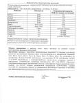 Экспертное заключение на продукцию ВЕНТИ БАТТС №2388-18 от 12 декабря 2011 г. (страница 2)