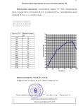 """Отчет на научно-техническую работу по теме """"Исследование и измерение звукоизоляции конструкций каркасных перегородок"""" №31450 от 10.08.2005 г. (страница 11)"""