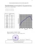 """Отчет на научно-техническую работу по теме """"Исследование и измерение звукоизоляции конструкций каркасных перегородок"""" №31450 от 10.08.2005 г. (страница 14)"""