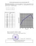 """Отчет на научно-техническую работу по теме """"Исследование и измерение звукоизоляции конструкций каркасных перегородок"""" №31450 от 10.08.2005 г. (страница 15)"""