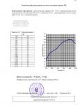 """Отчет на научно-техническую работу по теме """"Исследование и измерение звукоизоляции конструкций каркасных перегородок"""" №31450 от 10.08.2005 г. (страница 18)"""