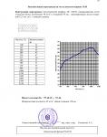 """Отчет на научно-техническую работу по теме """"Исследование и измерение звукоизоляции конструкций каркасных перегородок"""" №31450 от 10.08.2005 г. (страница 20)"""