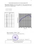 """Отчет на научно-техническую работу по теме """"Исследование и измерение звукоизоляции конструкций каркасных перегородок"""" №31450 от 10.08.2005 г. (страница 21)"""