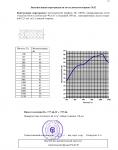 """Отчет на научно-техническую работу по теме """"Исследование и измерение звукоизоляции конструкций каркасных перегородок"""" №31450 от 10.08.2005 г. (страница 22)"""