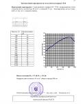 """Отчет на научно-техническую работу по теме """"Исследование и измерение звукоизоляции конструкций каркасных перегородок"""" №31450 от 10.08.2005 г. (страница 24)"""
