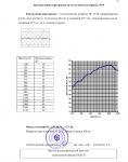 """Отчет на научно-техническую работу по теме """"Исследование и измерение звукоизоляции конструкций каркасных перегородок"""" №31450 от 10.08.2005 г. (страница 25)"""
