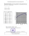 """Отчет на научно-техническую работу по теме """"Исследование и измерение звукоизоляции конструкций каркасных перегородок"""" №31450 от 10.08.2005 г. (страница 26)"""