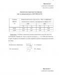 Протокол акустических испытаний АКУСТИК БАТТС № 162-002-05 от 22.08.2005 г. (страница 4)
