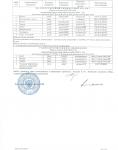 Санитарно-эпидемиологическое заключение №2350-6 от 07.08.2014 г. (страница 5)