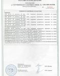 Сертификат пожарной безопасности №С-RU.ПБ01.В.02786 от 19.08.2014 (обязательная сертификация) (страница 3)